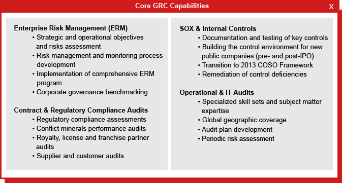 grc_chart_capabilities
